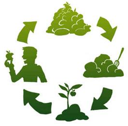 Bioka, s.r.o. logo recyklácia